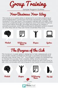 GroupTraining Sample Program Outline